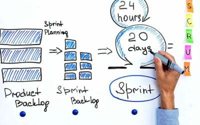 agile@atrify: Agile Produktentwicklung bei atrify – Von unseren Anfängen bis zum heutigen Prozess