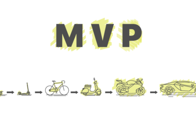 Early Feedback – Der MVP Gedanke